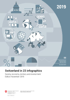 Switzerland in 23 infographics
