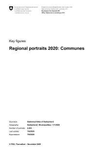 Regional portraits 2020: communes