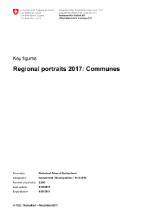 Regional portraits 2017: communes