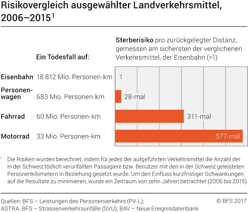 Nett Verkehrsunfalldiagramm Fotos - Elektrische Schaltplan-Ideen ...