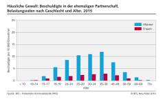 Niedlich Häusliche Stromstärke Bilder - Die Besten Elektrischen ...