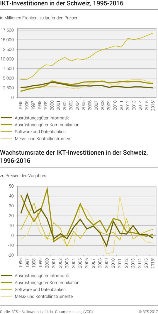 Wunderbar Primärdraht 12 Ga Bilder - Schaltplan Serie Circuit ...