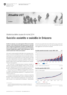 Suicidio assistito e suicidio in Svizzera