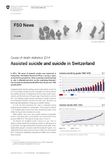 Assisted suicide and suicide in Switzerland