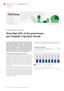 More than 60% of the greenhouse gas footprint originates abroad