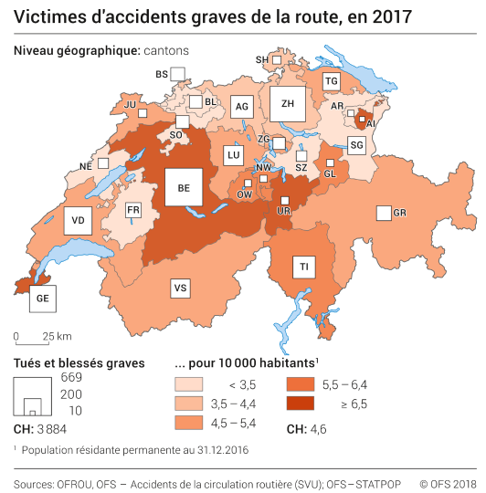 Victimes d'accidents graves de la route