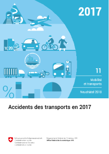 Accidents des transports en 2017