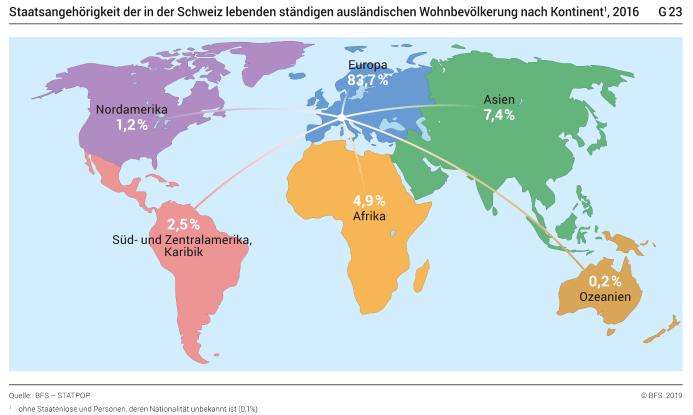 Karte Kontinente Welt.Staatsangehorigkeit Der In Der Schweiz Lebenden Standigen