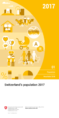 Switzerland's population 2017
