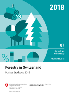 Forestry in Switzerland. Pocket Statistics 2018