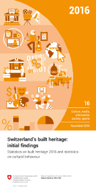 Switzerland's built heritage: initial findings