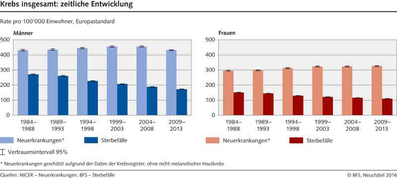 Diagramme, Statistiken 1. Audi-Bilanz Am Ende eines jeden Jahres erstellen Firmen eine Bilanz der Unternehmensergebnis-se, um zu schauen, ob sie sich im Vergleich zum .